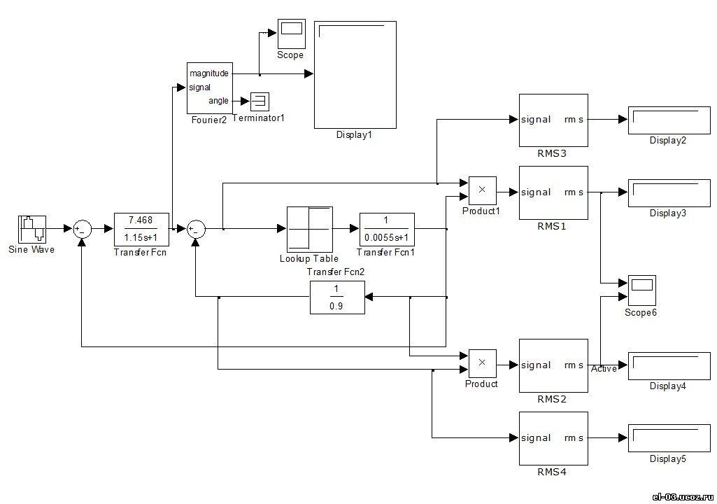 Схема модели фазы печи в